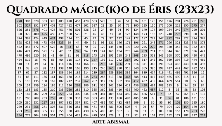 Eris kamea, 23x23 magic square